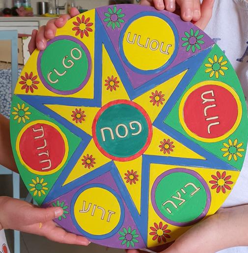 Passover Seder plate (DIY)