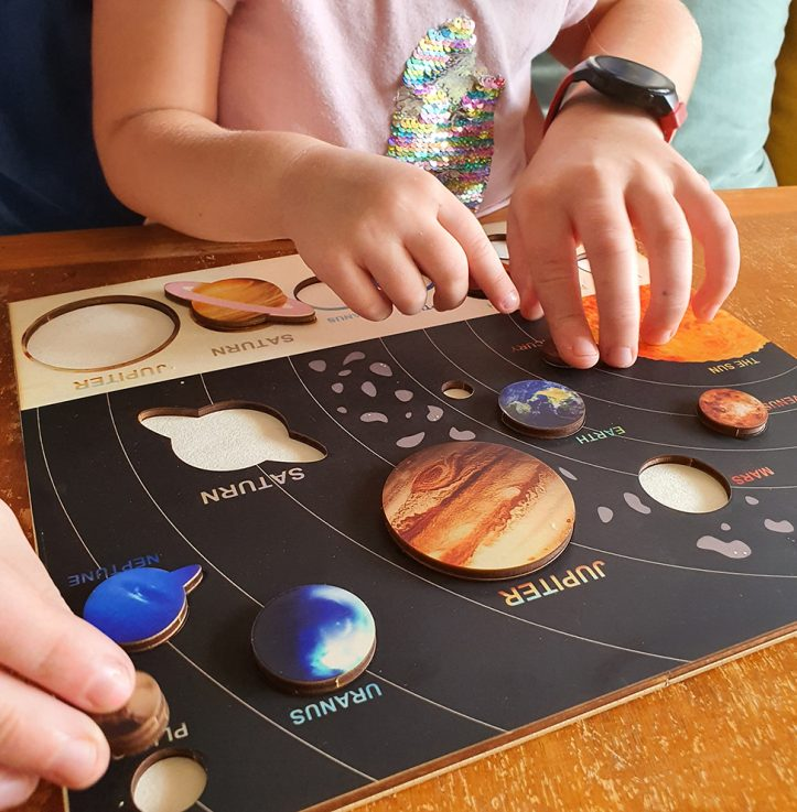 The Solar System & the Planets